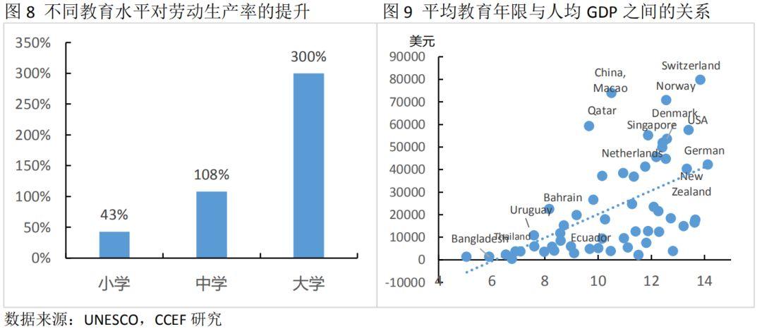 人均gdp高_世界人均gdp排名