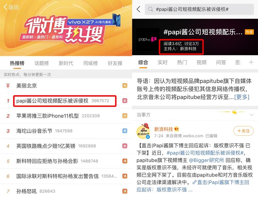 papitube侵权事件登上微博热搜头条