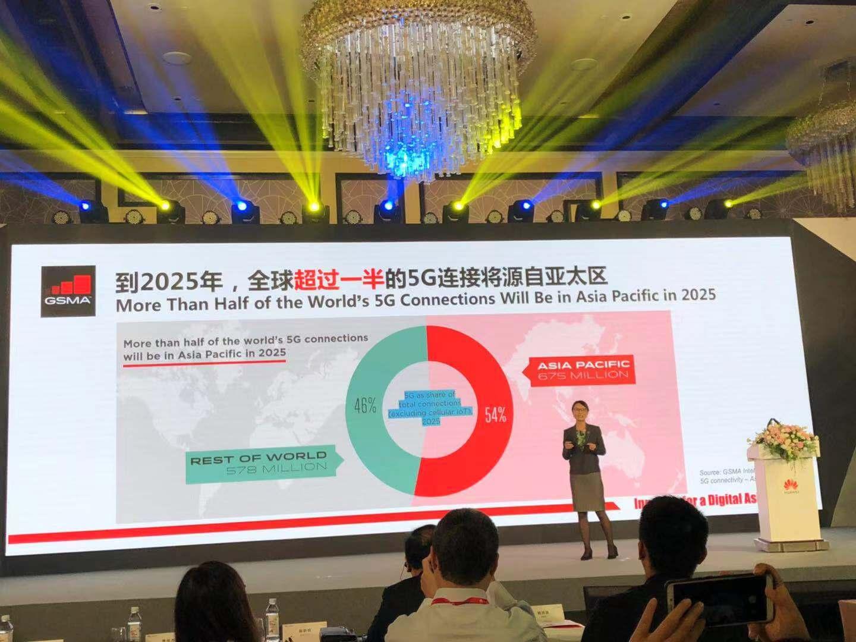 GSMA预测:2025年全球超过一半5G连接来自亚太,中国将成最大5G市场