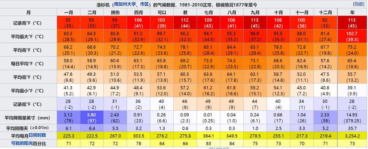 """美国面积人口_被严重忽视的""""大国"""",人口超中国,面积约是俄罗斯2倍"""