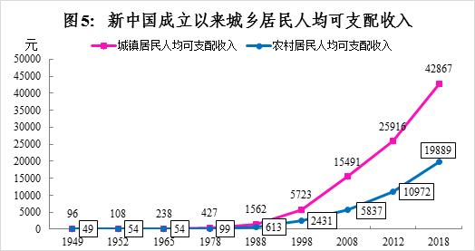 株洲县gdp_株洲县地图