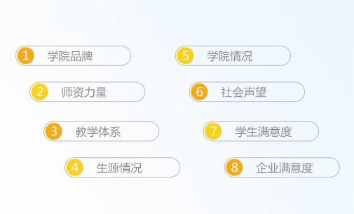 2019年中国mba排行_2019年全国MBA报考院校排行榜