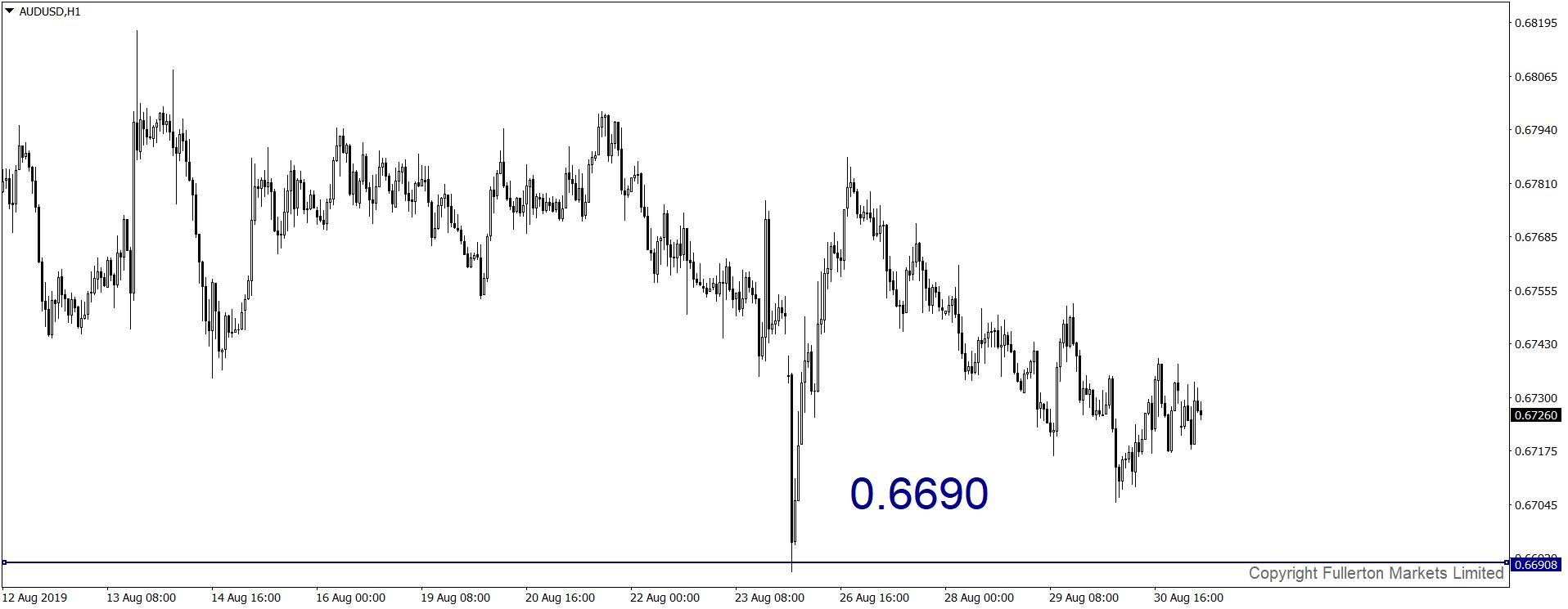 本周这两件大事恐引发市场行情 专家:澳元、日元和黄金本周走势预测