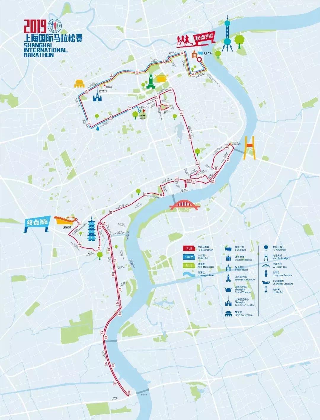 名额来了!上海国际马拉松不再错过,直通车还有众多福利畅享