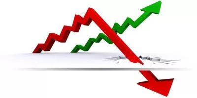 【行情】PP价格小幅上涨,BOPET普通膜最低价11110元/吨!