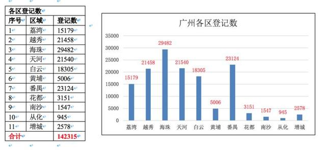 <b>730名养犬人被罚!广州养犬管理费或将取消</b>