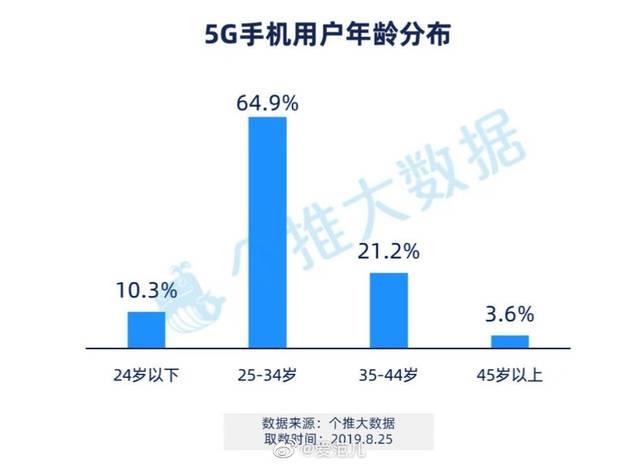 早报丨新 iPhone XR 继任机型跑分曝光 / Android 10 正-郑州网站建设