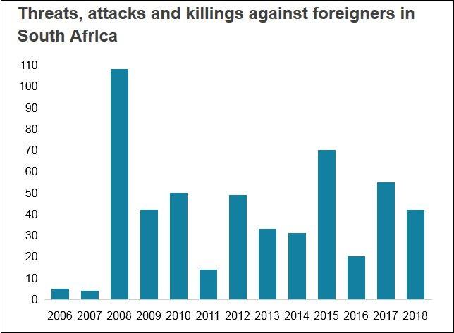 南非暴力排外事件这是真的吗?南非暴力排外事件具体情况(图7)