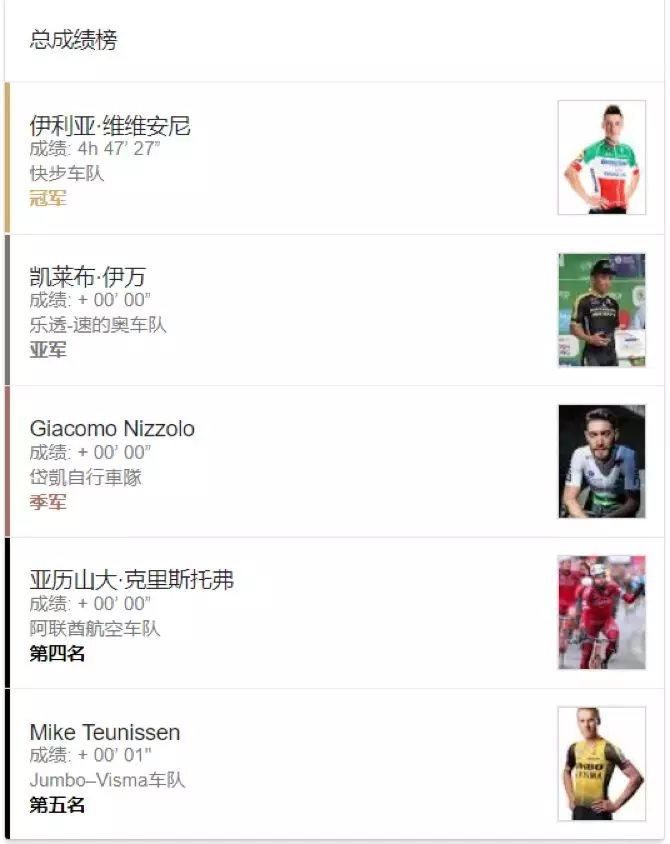 黄磊老师助力的德视佳自行车赛到底是什么