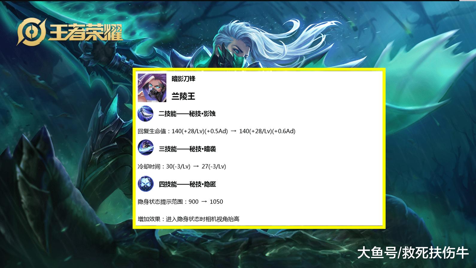 王者荣耀:新版兰陵王上线,玩家大喊削废,胜率却谜之增加