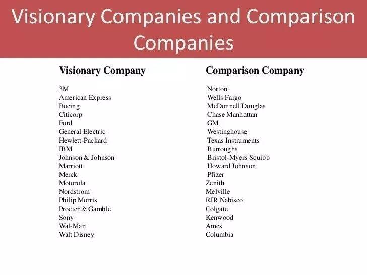 《基业长青》的龙头公司,为什么不是好股票?