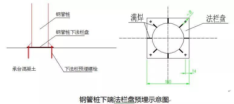 圖文解析 | 掛籃懸臂澆筑法施工技術,強烈推薦收藏!圖片