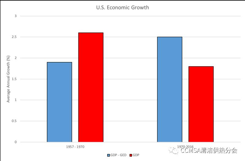 gdp=gnp_中西部一城市,GDP总量等于八座城市之和,未来发展可期
