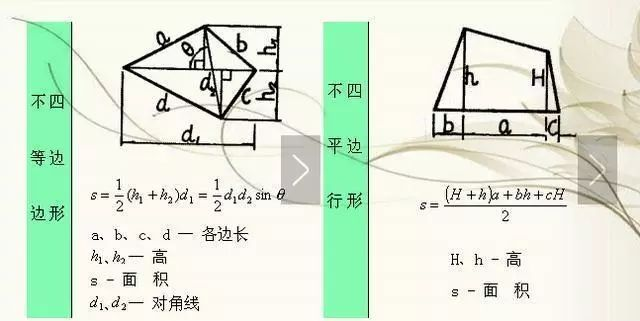 初中数学超全几何资料,吃透了考试不担心!