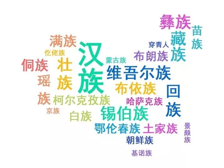 东营2019出生人口数_2019年东营台风图片(3)