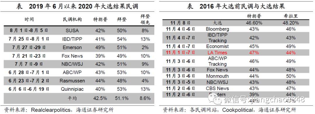 海通姜超:依靠消费和科技领涨,A股有望出现美国式长期慢牛