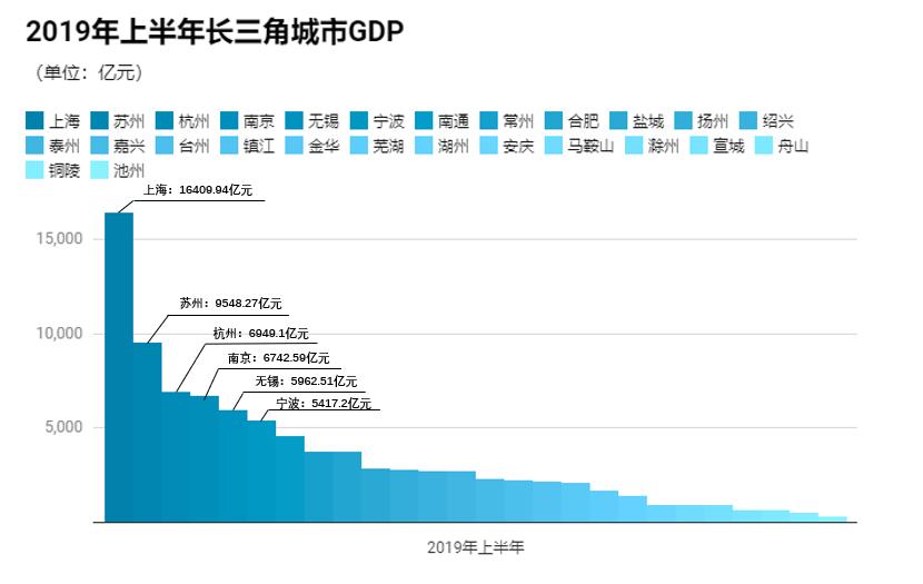 为什么2019GDP会最低_12年最低 2019年印度GDP增速暴跌,原因为何 莫迪打算怎么办