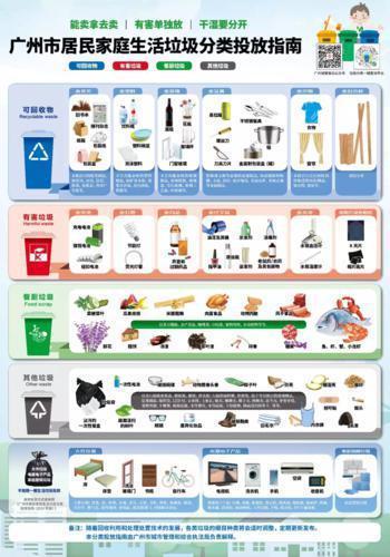广州更新垃圾分类查询系统,进入微信小程序可查超2600种垃圾