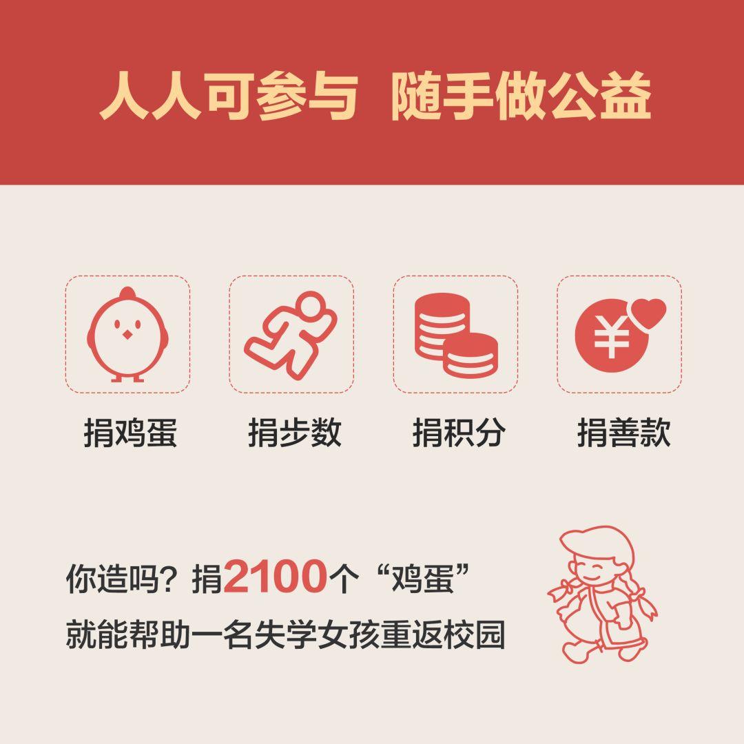 中国网友半年捐出18亿,你贡献了多少