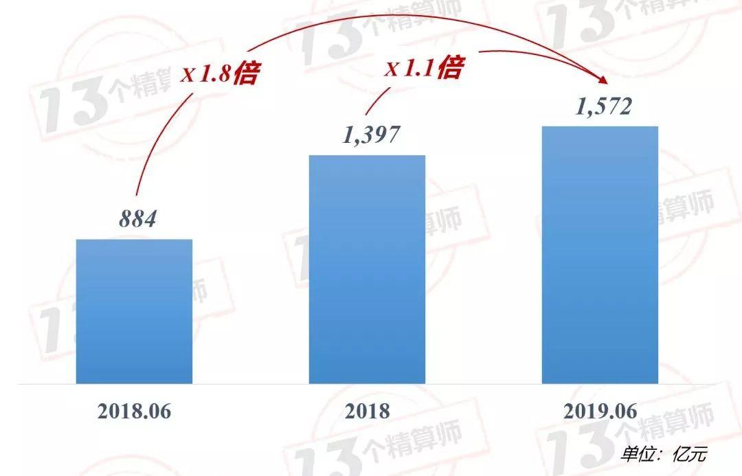 2019利润排行榜_寿险盈利榜 2016保险盈利
