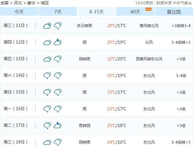 山西福彩中心网站:后峡天气:我们经常用来描述天气现象的词语是[]A、阴晴、风雨、