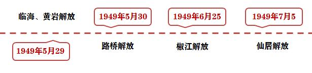 """台州美好生活,大家在外面都是怎么""""吹""""自己的家乡"""