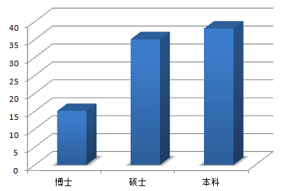 常州市男女人口比例_常州市地图(3)