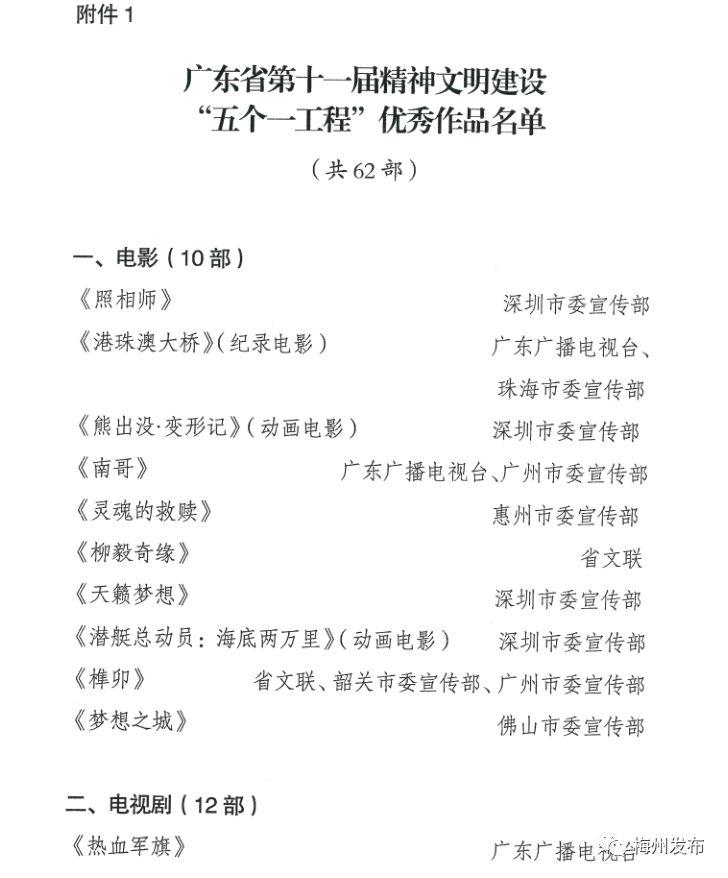"""【点赞】省第十一届精神文明建设""""五个一工程""""评选揭晓,梅州三作品一组织获奖"""