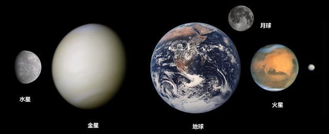 同样没有磁场,为什么火星大气被吹跑了,金星大气却比地球还多?