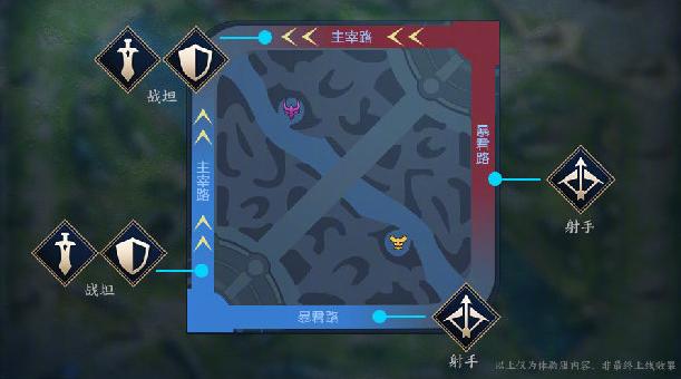 王者荣耀:峡谷地图迎最大改版,向lol看齐,上单不再打射手!