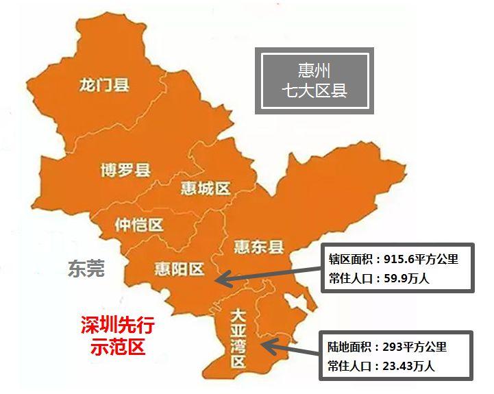 深圳gdp是哪个区_汇总 2020年深圳市各区GDP生产总值统计