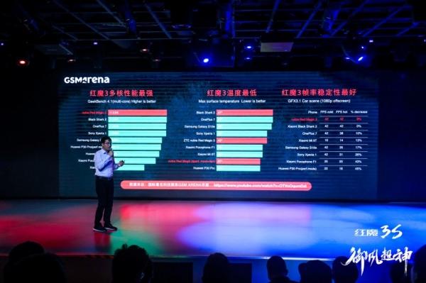 史上最强散热系统,红魔3S竞技游戏手机发布2999元起