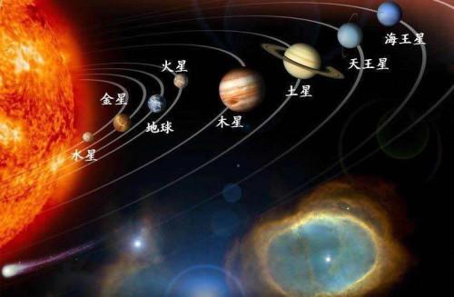 """科学家发现""""迷你太阳系"""",距地球约2545光年,同样有八颗行星"""