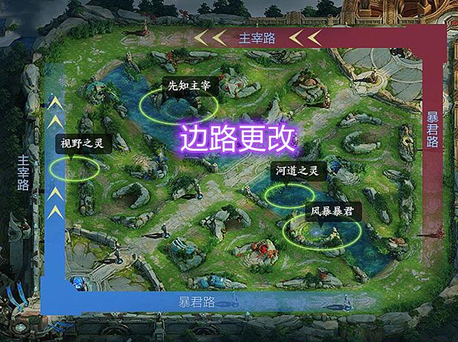 王者荣耀2.0来袭,地图新增小精灵系统,边路战士再也不吃亏