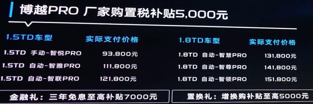 吉利博越PRO卖9.88万元起,2020款博越官降10000元
