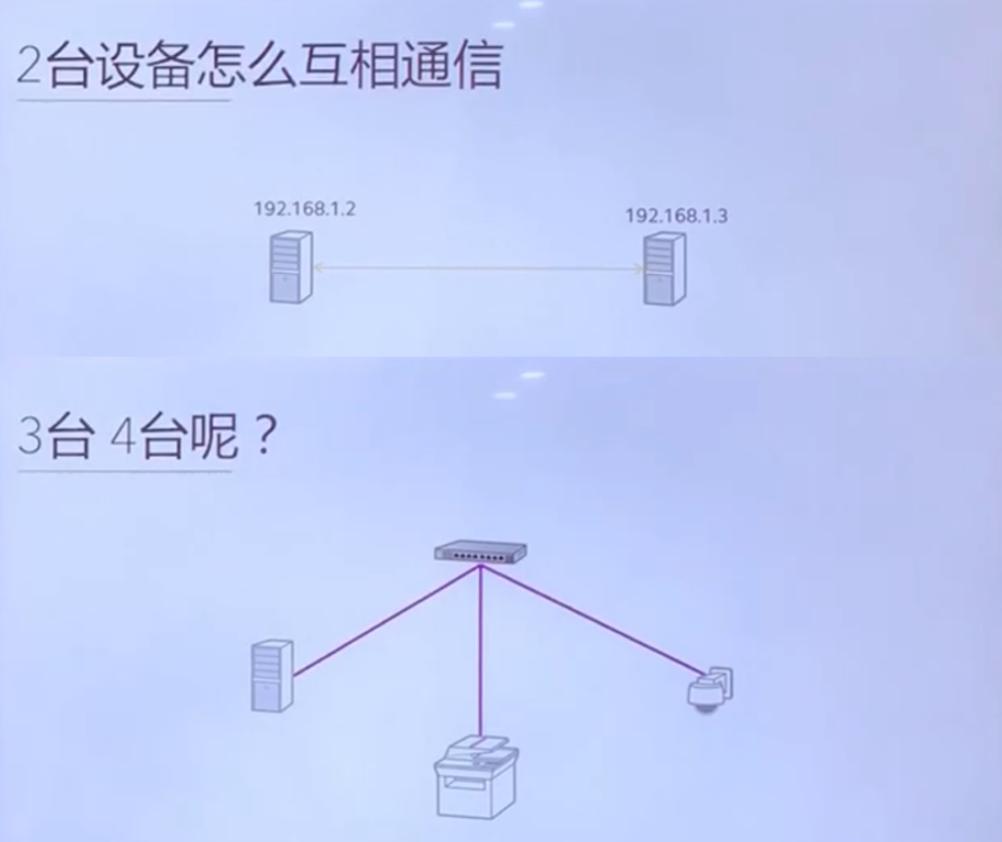 电话交换机接线示意图- 豆丁网