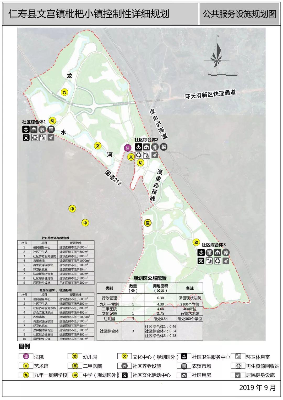 仁寿北区规划图