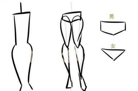 推荐 人物四肢应该怎么画 超详细的人物四肢绘画技巧