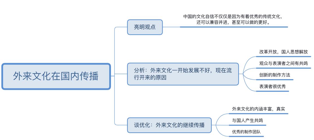 2019山西事业单位面试热点解析:综艺节目火爆之后的秘密