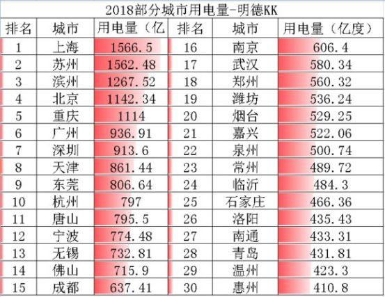 山东省内人口流入排名_山东省人口分布图