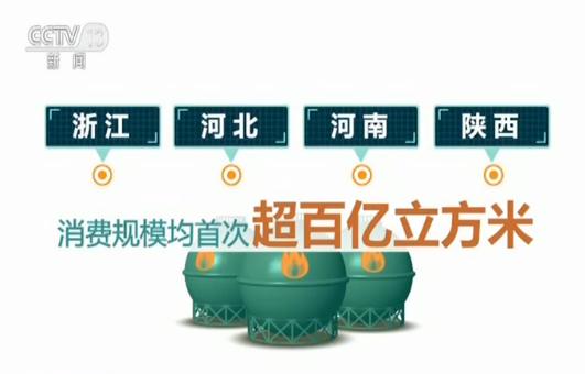 《中国天然气发展报告(2019)》发布:日高峰天然气用量突破10亿立方米