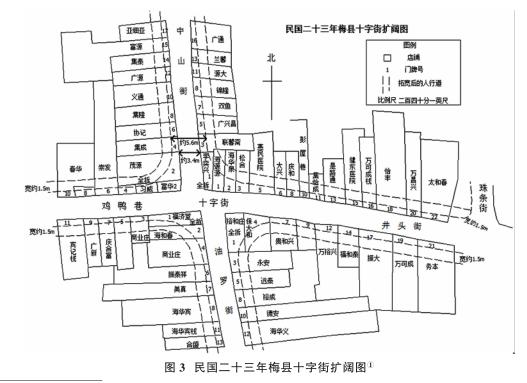 民国城市经济总量_民国时期照片