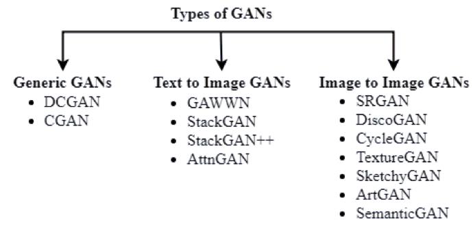 7Papers|周志华等NeuralPS2019接收论文;网易用GAN建立游戏角色
