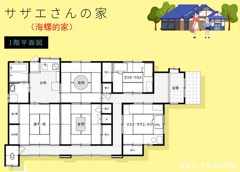 家庭住房平面图怎么画