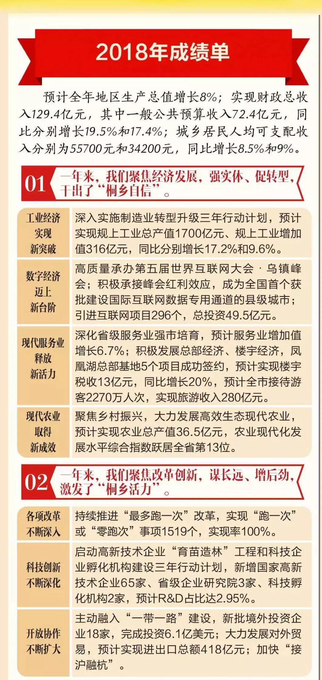 桐乡2018经济总量_桐乡经济开发区图