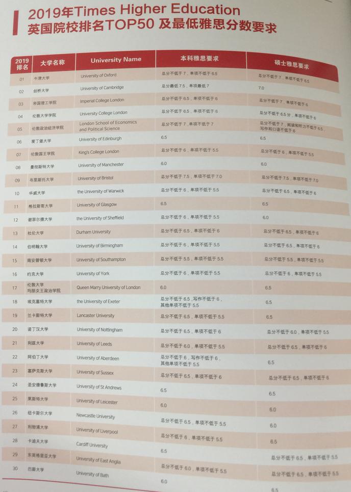 40余所美国大学代表聚蓉,2019秋美国高等教育展成都站今日启动!