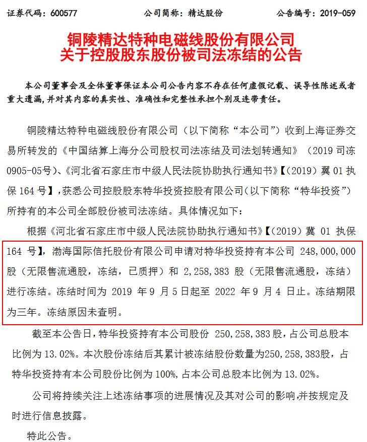 渤海信托一天冻结两家上市公司股权,冻结原因还未查明?