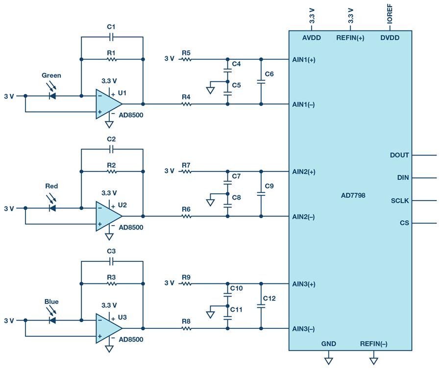 如何才能测量不同光源的光强度?如何将光强度转换为...