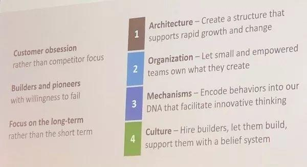 亚博-亚马逊如何做决策:驱动万亿市值巨轮的创新公式