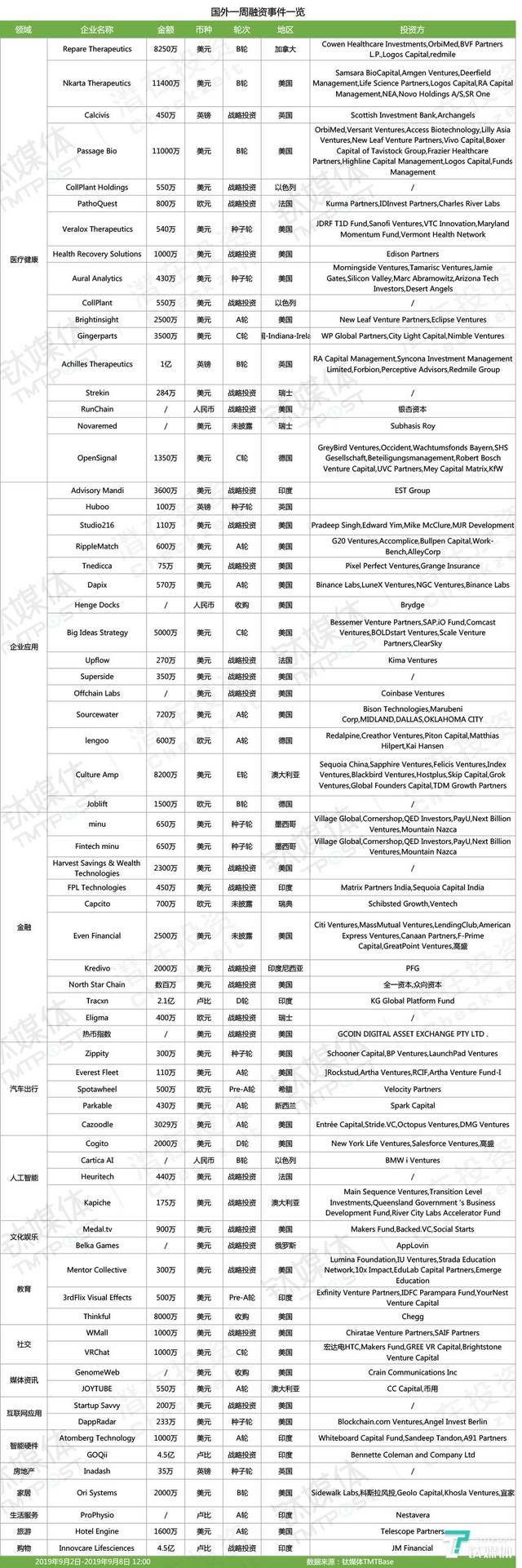 苏州高新:融资净买入92.31万元,融资余额9595.93万元(09-17)